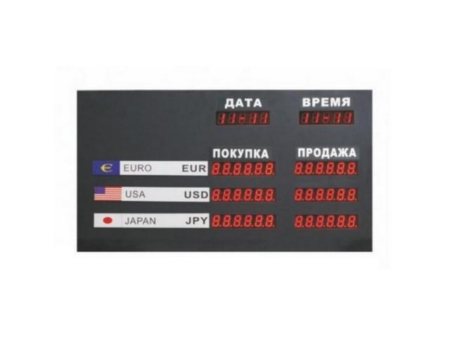 Табло курсов валют Cassida R-3 (доп. информация)