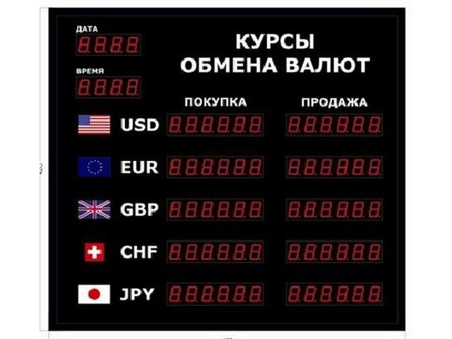 Табло курсов валют DoCash R1 602-05 DT-CR (доп. информация)