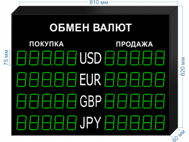 Табло курсов валют KV-205-4X4 (двустороннее)