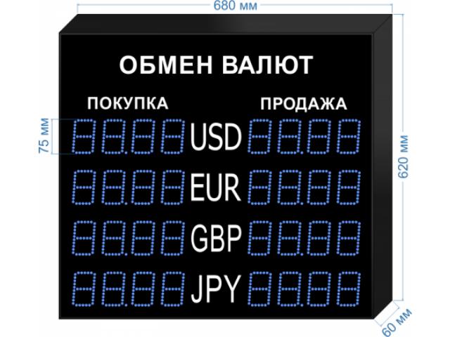 Табло курсов валют KV-205-4X4