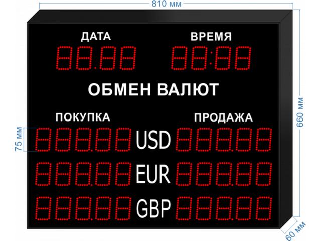 Табло курсов валют KV-75-5x3DT (двустороннее) (доп. информация)