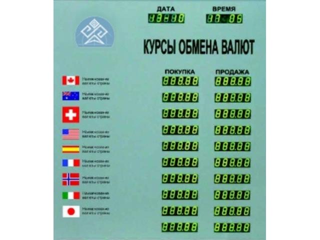 Табло курсов валют TEK-10 (доп. информация)