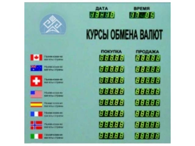 Табло курсов валют TEK-12 (доп. информация)