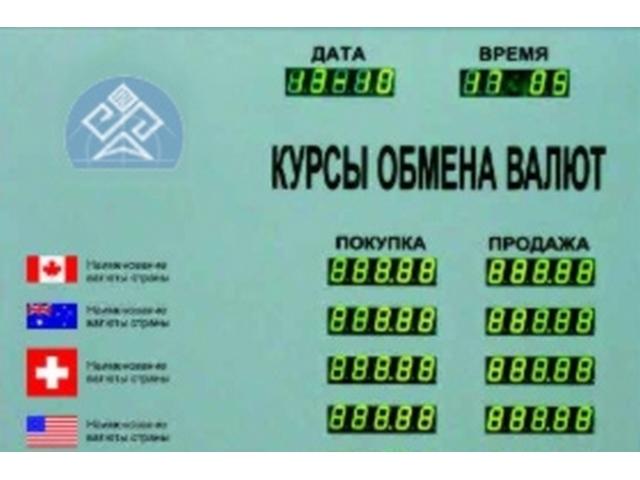 Табло курсов валют TEK-4 (доп. информация)