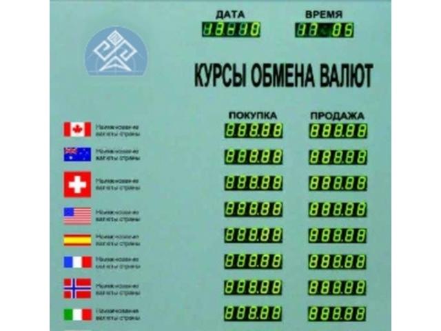 Табло курсов валют TEK-8 (доп. информация)